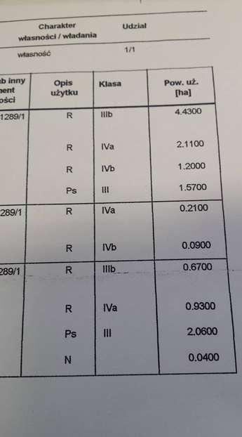 Olsztyn: Sprzedam działkę/grunt 130000 m2 - GM. LUBOMINO